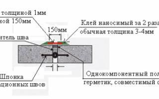 Отсеки ленточного фундамента в местах осадочного шва между собой