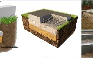 Какой ширины должен быть фундамент под пеноблок и кирпич?