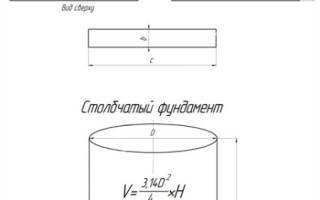 Сколько надо бетона на фундамент дома размером 7 на 7