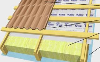 Клеящие ленты тайвек tyvek для пароизоляции и гидроизоляции