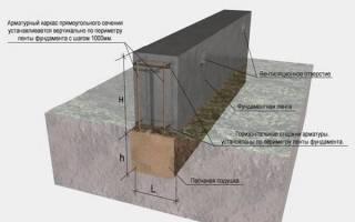 После зимы сильно осыпался фундамент у дома как его отремонтировать