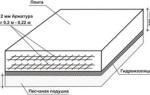 Какая толщина плиты фундамента должна быть под двухэтажный дом?