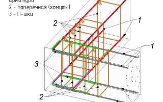 Как правильно вязать арматуру для свайно ростверкового фундамента?