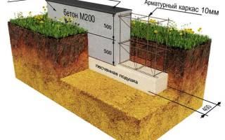 Сколько кубов бетона надо на фундамент дома 10 на 12