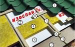 Делать ли пароизоляцию с наружи где софиты на мансардном этаже