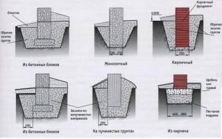 Какой фундамент лучше для дома из бруса 9 на 9?