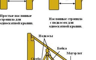 Как пристроить к двухскатной крыше односкатную крышу чертежи схемы?