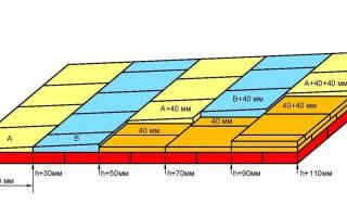 Разуклонка из керамзитобетона что это такое бетонная смесь emaco расход на 1 м2