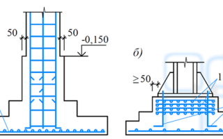 Пособие по проектированию фундаментов на естественном основании под колонны зданий