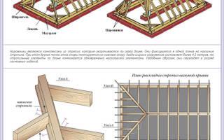 Раскладка стропил четырехскатной крыши