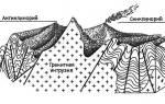 Обширное поднятие фундамента платформы происходит в течение миллионов лет
