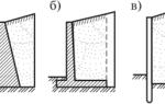 Расчет прочности фундаментов подпорные стены и особенности их расчета