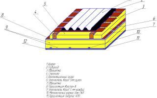 Нужен ли зазор между пароизоляцией и подшивкой потолка