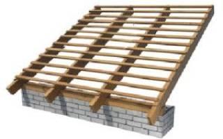 Обрешетка крыши – что это и зачем она нужна