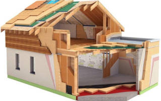 Нужна ли пароизоляция под вагонку внутри брусового дома