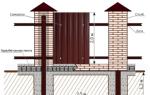 Как построить забор из профлиста с кирпичными столбами своими руками?