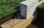 Забор из профлиста на ленточном фундаменте под ключ стоимость работ
